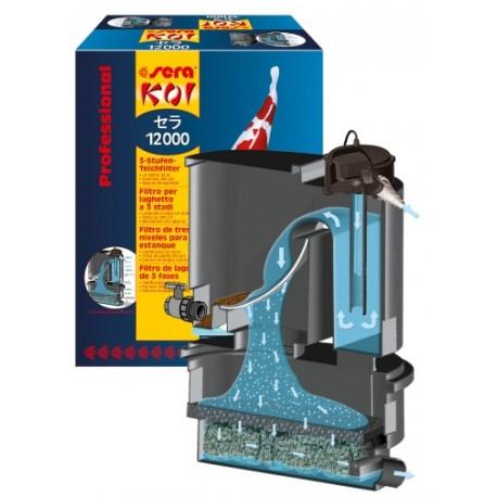 Filtro para estanque SERA KOI 12000 Professional