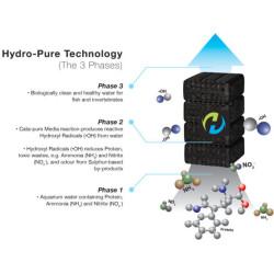 Recambio para Filtro Hydra Cata-Pure