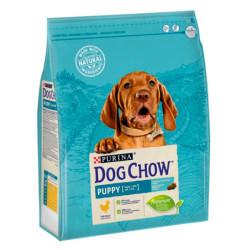 Pienso Para Cachorros Dog...