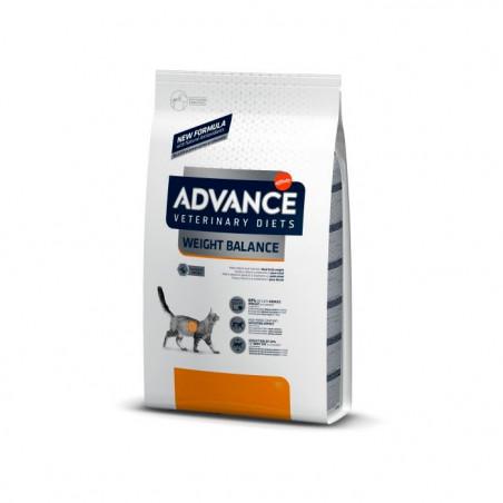 Advance Weight Balance Gato