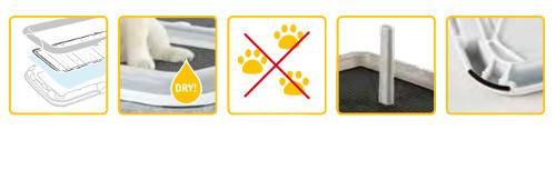 Bandeja Higiénica Para Perros y Cachorros