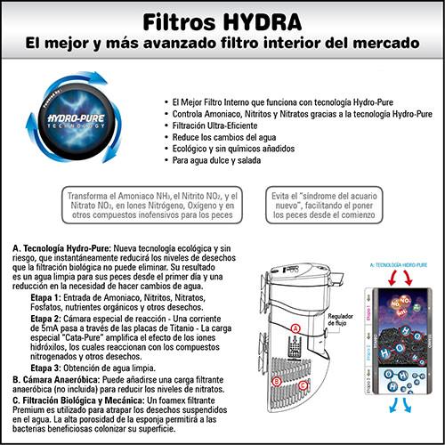 Filtro de Acuario Hydra acuarios marinos y de agua dulce