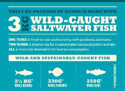 Acana Wild Coast Pienso de Pescados Para Perros