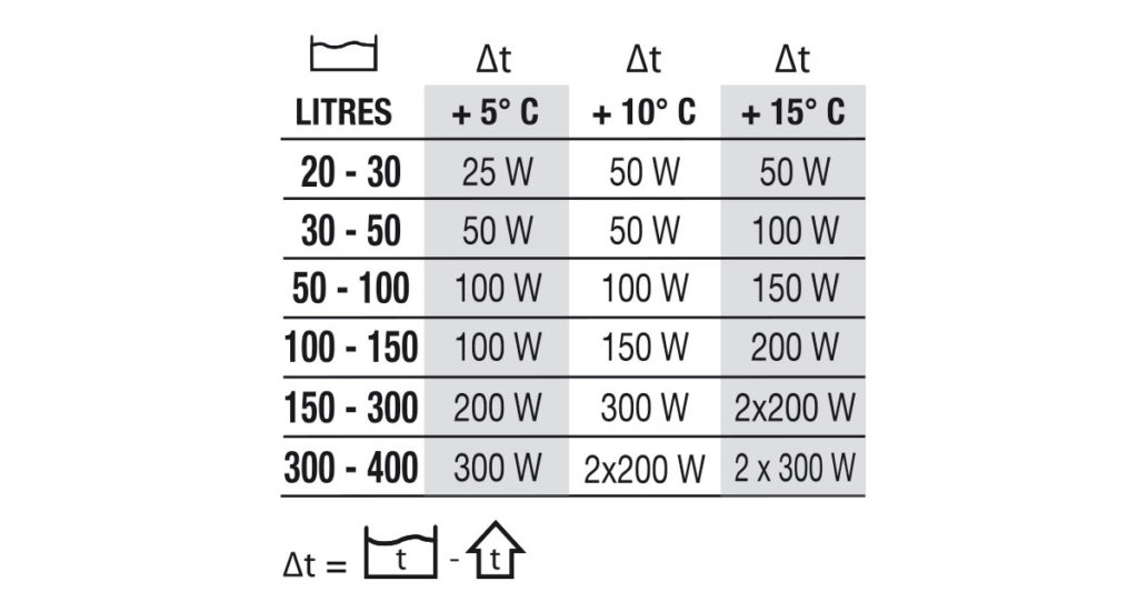 Calentador-termostato-newa-therm-eco.jpg