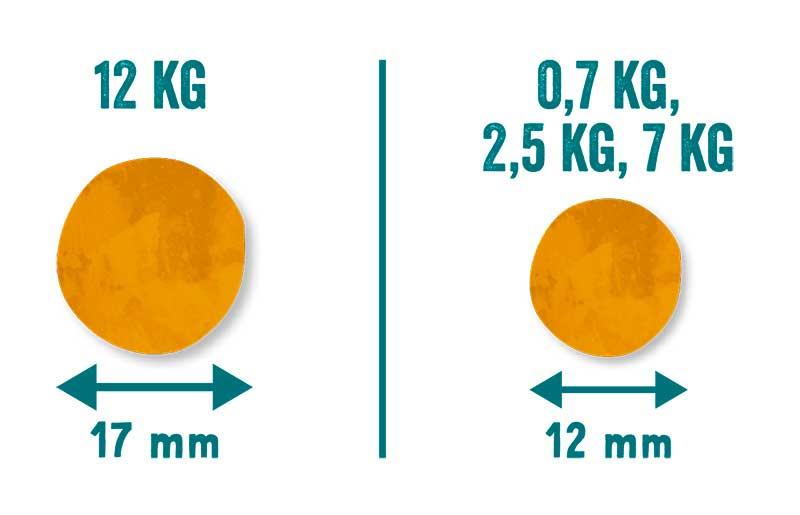 Tamaño-de-Croquetas-12kg-vs-Resto.jpg