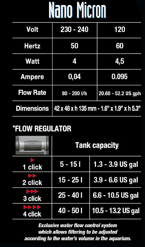 Nano Micron Filtro Interno para Acuarios y Terrarios