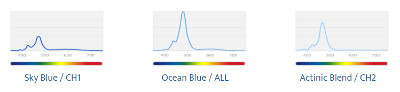 Foco led Kessil A350W tuna blue para acuarios marinos